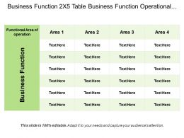 Business Function 2x5 Table Business Function Operational Areas
