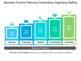 Business Function Planning Coordinating Organizing Staffing