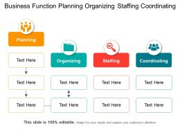 Business Function Planning Organizing Staffing Coordinating
