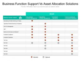 Business Function Support Vs Asset Allocation Solutions