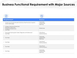 Business Functional Requirement With Major Sources