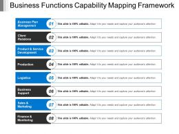 Business Functions Capability Mapping Framework