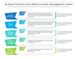 Business Functions Of An Effective Order Management System