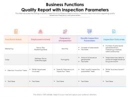 Business Functions Quality Report With Inspection Parameters