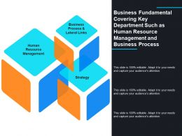 Business Fundamental Covering Key Department Such As Human Resource Management And Business Process
