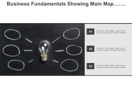 Business Fundamentals Showing Main Map Brainstorm Idea Innovation