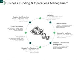 Business Funding And Operations Management Powerpoint Guide
