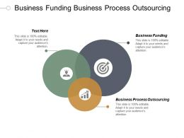 Business Funding Business Process Outsourcing Data Analytics Reporting Cpb