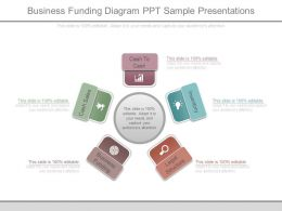 Business Funding Diagram Ppt Sample Presentations