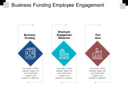 Business Funding Employee Engagement Measures Moving Process Cpb