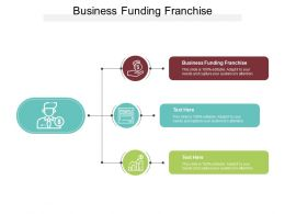 Business Funding Franchise Ppt Powerpoint Presentation Inspiration Example Introduction Cpb