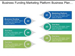 Business Funding Marketing Platform Business Plan Business Meeting