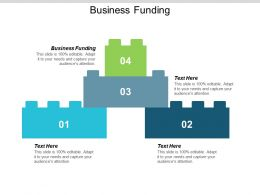 Business Funding Ppt Powerpoint Presentation Gallery Templates Cpb
