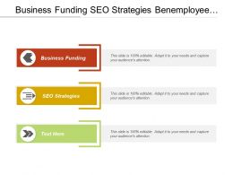 Business Funding Seo Strategies Be Employee Training Organizational Change