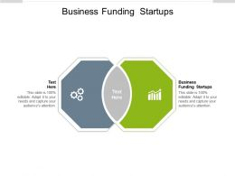 Business Funding Startups Ppt Powerpoint Presentation Inspiration Cpb