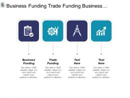 Business Funding Trade Funding Business Contingency Purchase Management Cpb