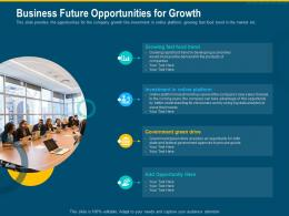 Business Future Opportunities For Growth Investment Pitch Raise Funding Series B Venture Round Ppt Grid