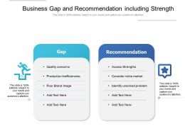 Business Gap And Recommendation Including Strength