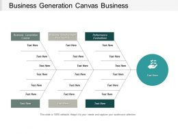 Business Generation Canvas Business Development Plan Outline Performance Evaluations Cpb