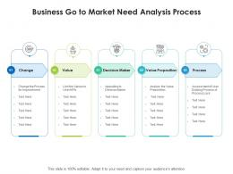 Business Go To Market Need Analysis Process