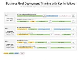 Business Goal Deployment Timeline With Key Initiatives