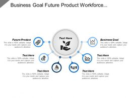 Business Goal Future Product Workforce Development Plan Workforce Planning