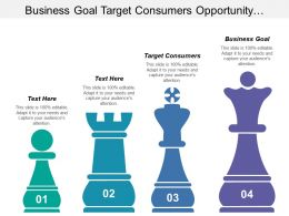 Business Goal Target Consumers Opportunity Creation Solution Develop
