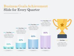 Business Goals Achievement Slide For Every Quarter