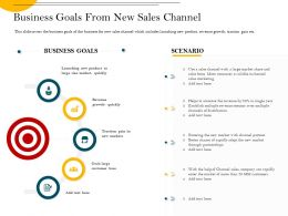 Business Goals From New Sales Channel Establish Ppt Powerpoint Presentation Example 2015