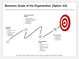 Business Goals Of The Organization Become Market Ppt Presentation Professional
