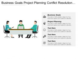 Business Goals Project Planning Conflict Resolution Stress Management Cpb