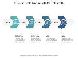 Business Goals Timeline With Market Growth