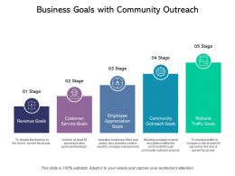 Business Goals With Community Outreach