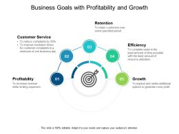 Business Goals With Profitability And Growth