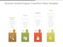 Business Goodwill Diagram Powerpoint Slides Templates