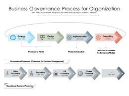 Business Governance Process For Organization