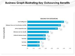 Business Graph Illustrating Key Outsourcing Benefits