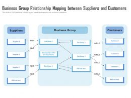 Business Group Relationship Mapping Between Suppliers And Customers