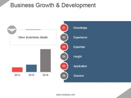 Business Growth And Development Example Of Ppt