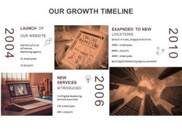 Business Growth And Development Journey Timeline