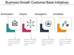 Business Growth Customer Base Initiatives