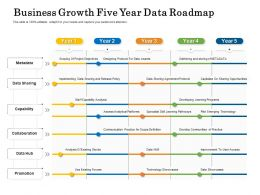 Business Growth Five Year Data Roadmap