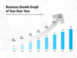 Business Growth Graph Of Year Over Year