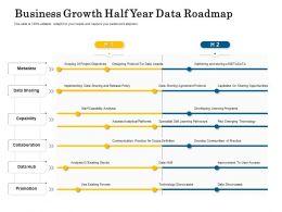 Business Growth Half Year Data Roadmap