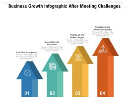 Business Growth Infographic After Meeting Challenges