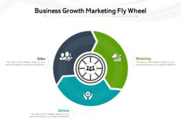 Business Growth Marketing Fly Wheel