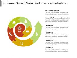 Business Growth Sales Performance Evaluation Strategy Business Development