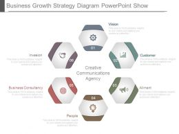 Business Growth Strategy Diagram Powerpoint Show