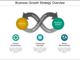 Business Growth Strategy Overview Presentation Graphics