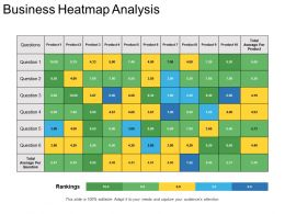 Business Heatmap Analysis